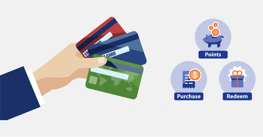 Which Credit Card Rewards Are Most Popular? - Canadian POS Corporation  Canadian POS Corporation